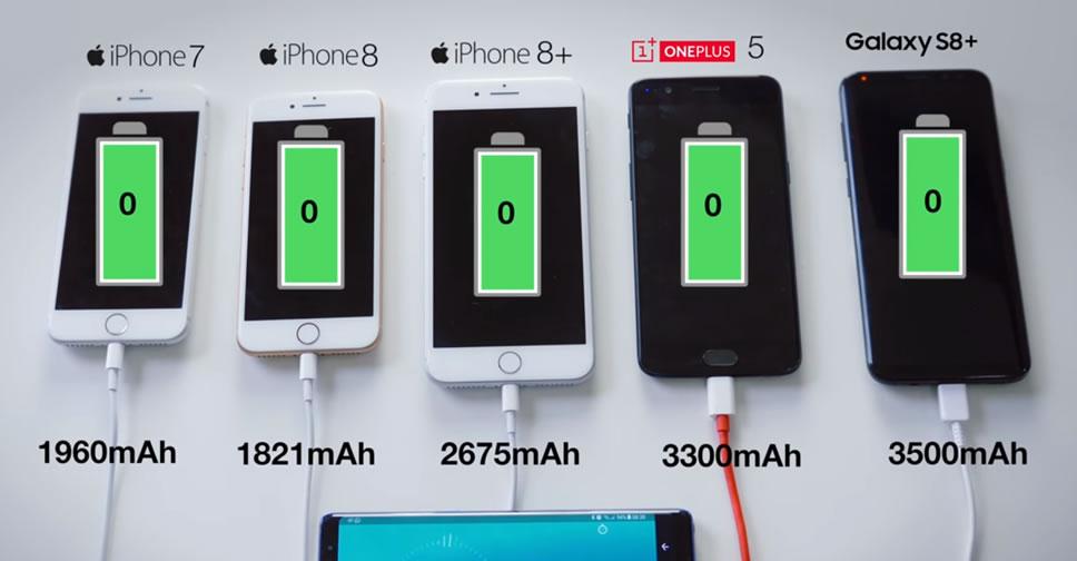 แบตเตอรี่ Iphone เสื่อมหรือไม่