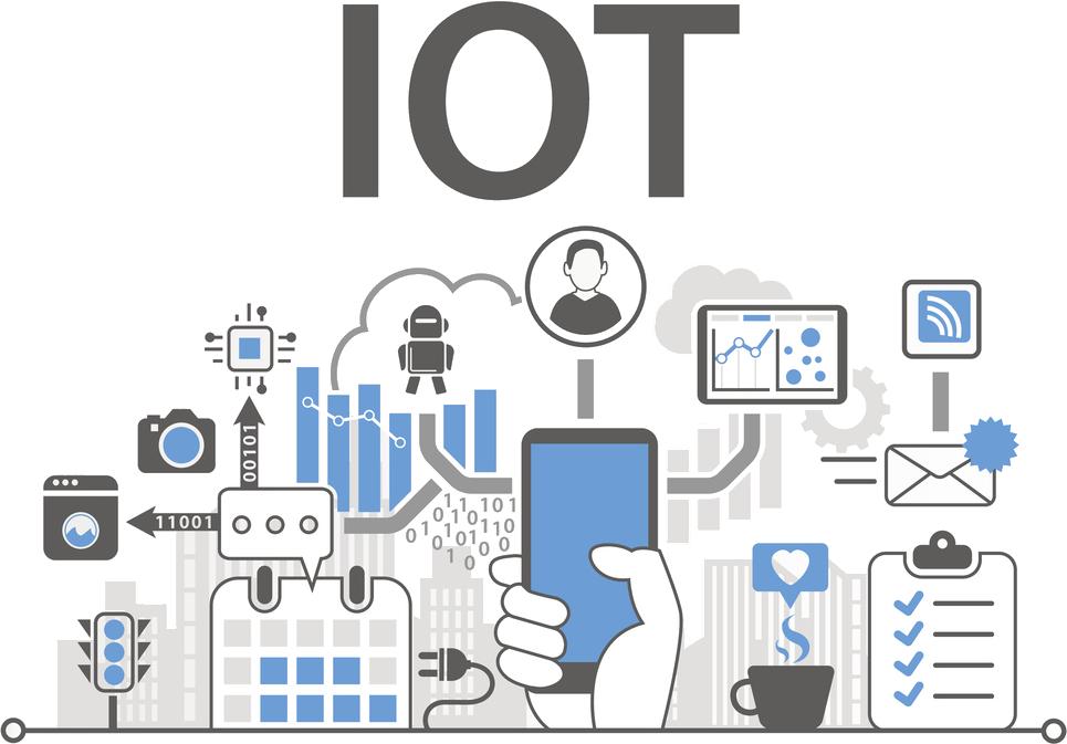 เทคโนโลยี IoT หรือ Internet of Things