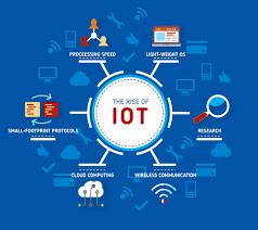 เทคโนโลยี IoT Security เกี่ยวกับการพิสูจน์ตัวตนบน IoT เป็นการตรวจสอบ