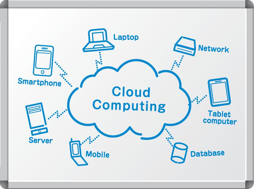 Choud Computing
