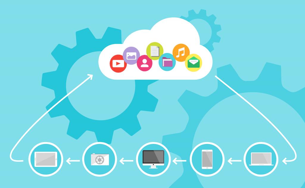 ะบบคลาวด์ (Cloud)  เทคโนโลยี มาแรง